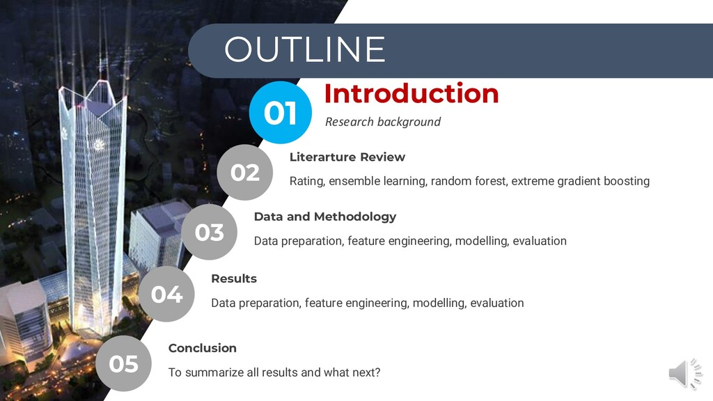 OUTLINE Research background Introduction Rating...