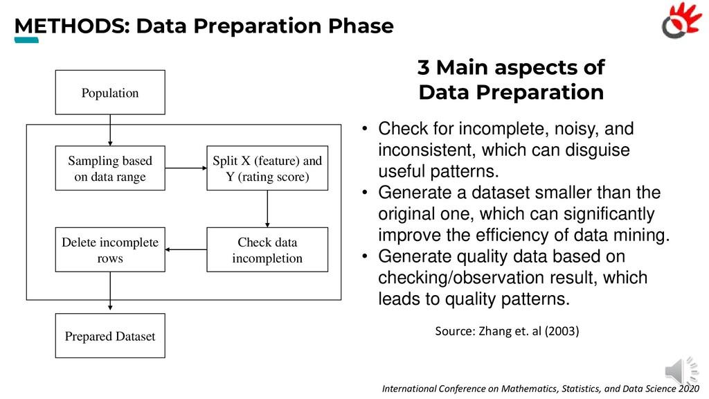 METHODS: Data Preparation Phase Population Prep...