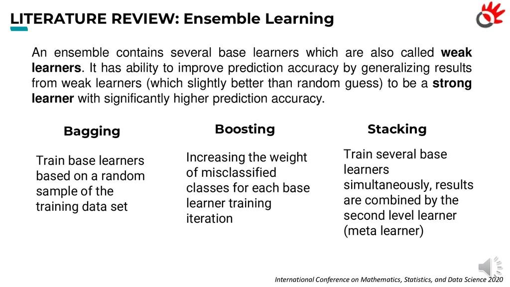 LITERATURE REVIEW: Ensemble Learning An ensembl...