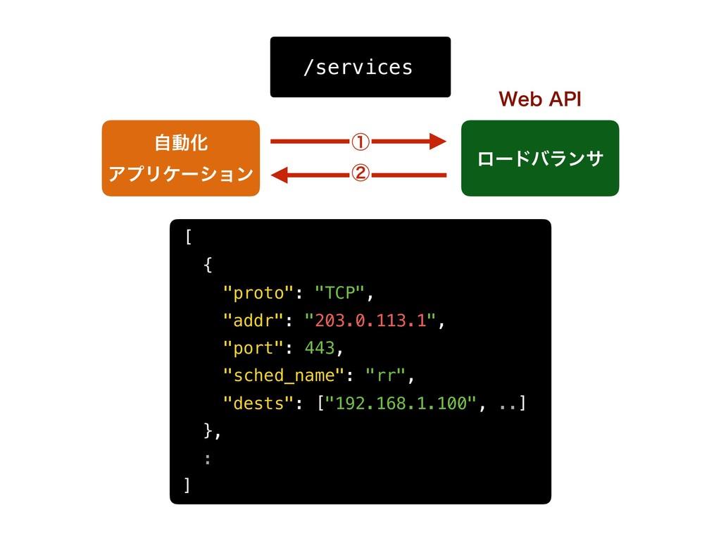 """ࣗಈԽ ΞϓϦέʔγϣϯ ϩʔυόϥϯα ᶃ ᶄ /services [ { """"proto""""..."""