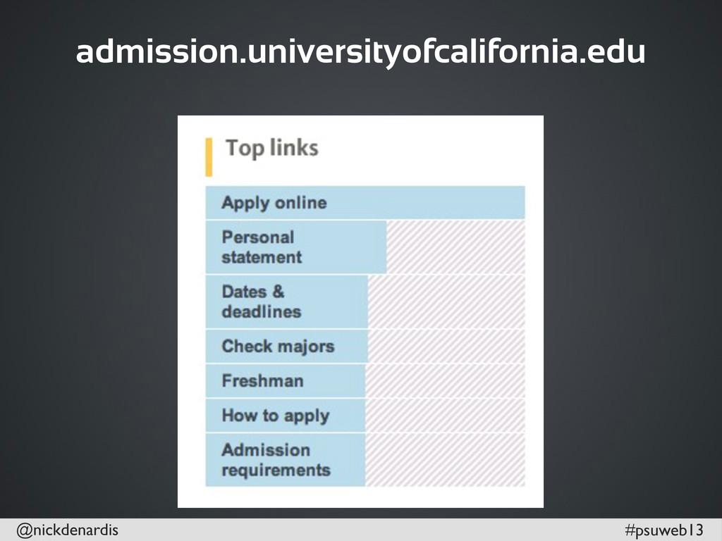 @nickdenardis #psuweb13 admission.universityofc...