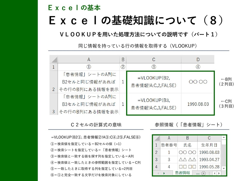 同じ情報を持っている行の情報を取得する(VLOOKUP) Excelの基本 Excelの基礎知...