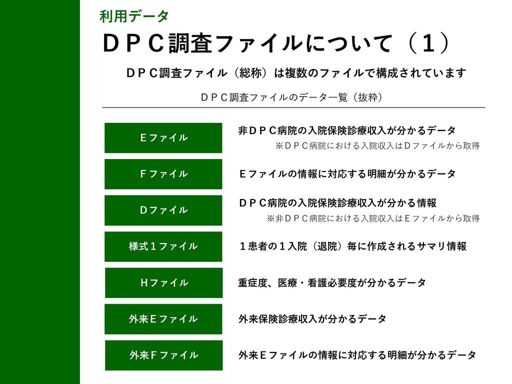 DPC調査ファイルのデータ一覧(抜粋) 利用データ DPC調査ファイルについて(1) DPC調...