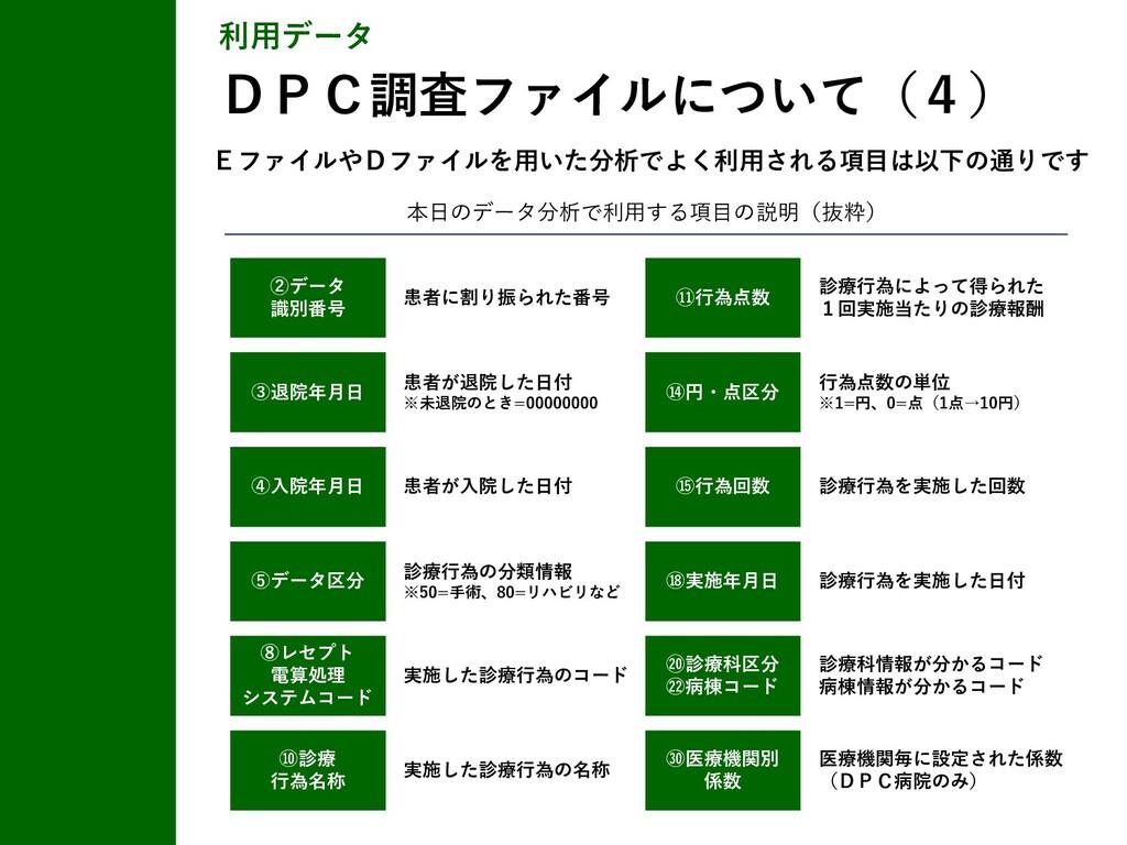 本日のデータ分析で利用する項目の説明(抜粋) 利用データ DPC調査ファイルについて(4) E...