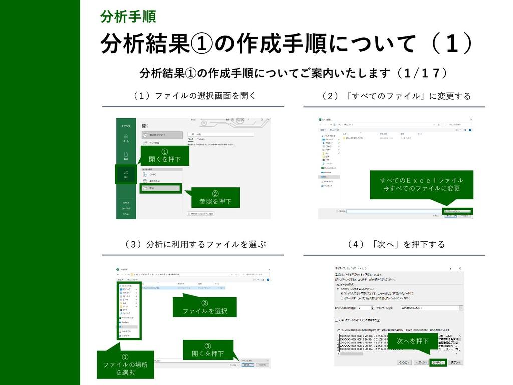 分析手順 分析結果①の作成手順について(1) (1)ファイルの選択画面を開く (2)「すべての...