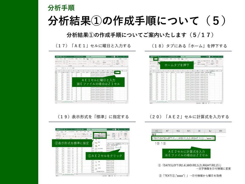 分析手順 分析結果①の作成手順について(5) (17)「AE1」セルに曜日と入力する (18)...