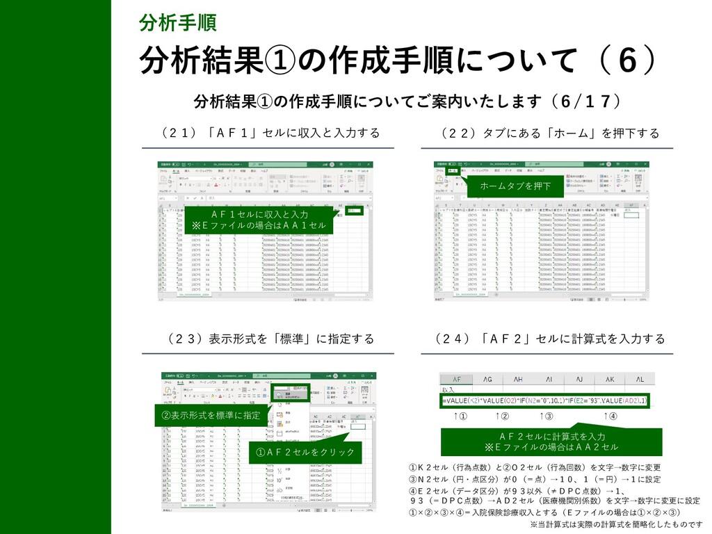 分析手順 分析結果①の作成手順について(6) (21)「AF1」セルに収入と入力する (22)...
