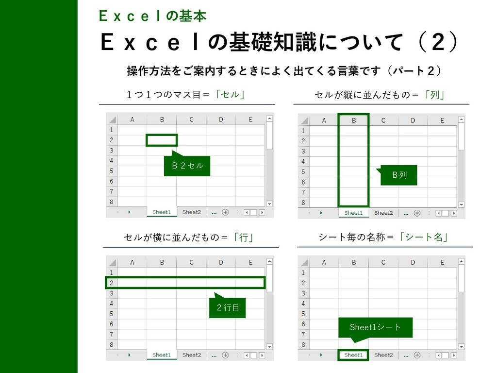 Excelの基本 Excelの基礎知識について(2) 1つ1つのマス目=「セル」 セルが縦に並...