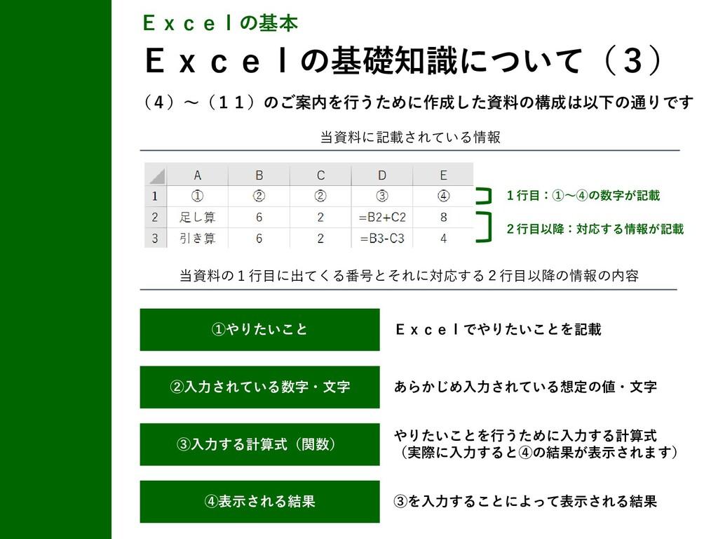 ③入力する計算式(関数) ④表示される結果 ①やりたいこと ②入力されている数字・文字 Exc...