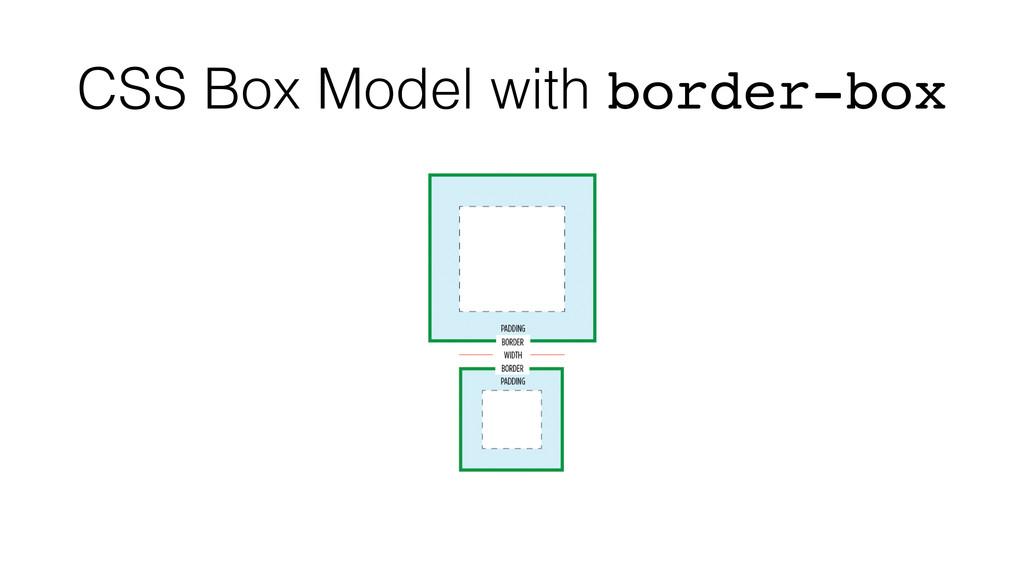 CSS Box Model with border-box