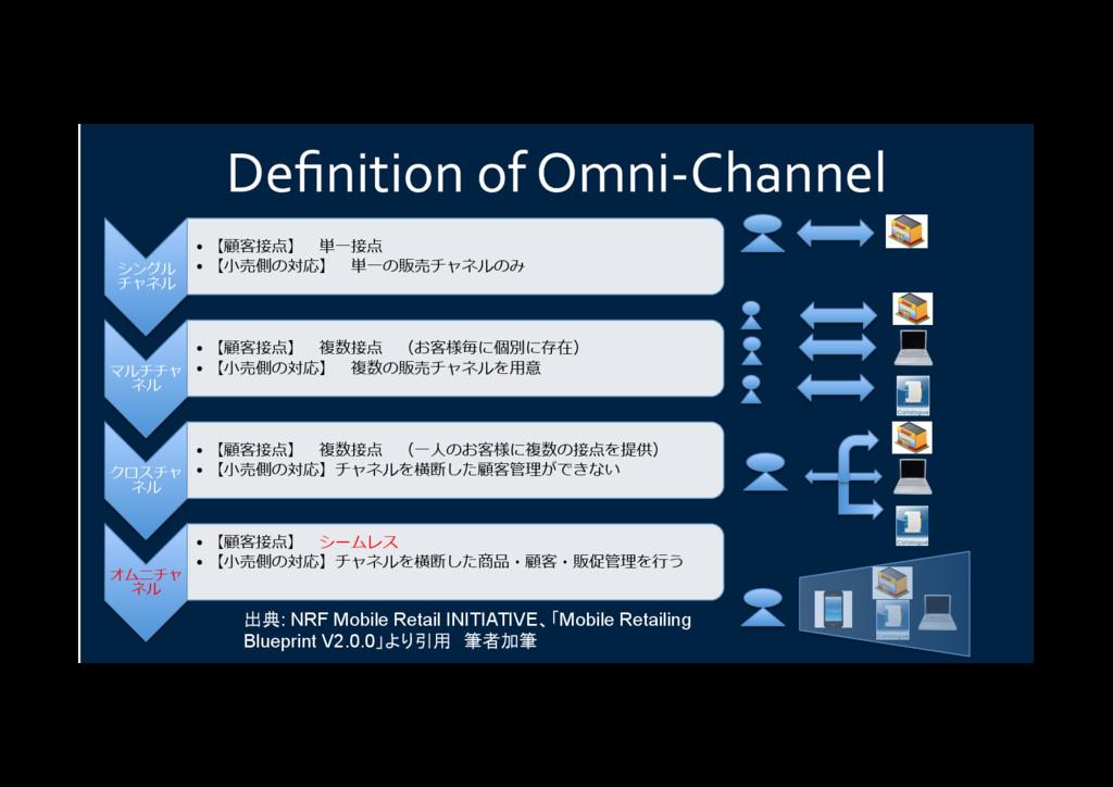 Definition of Omni-Channel シングル チャネル • 【顧客接点】単...