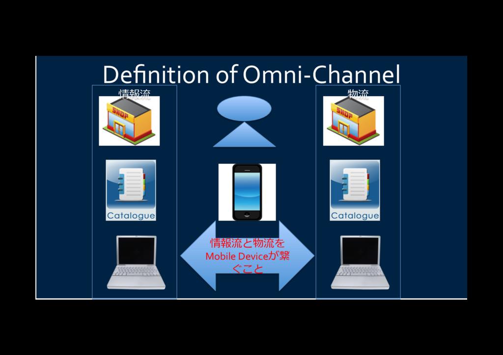 Definition of Omni-Channel 情報流 物流 情報流と物流を Mobile...