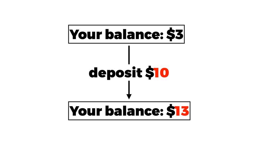 Your balance: $3 Your balance: $13 deposit $10