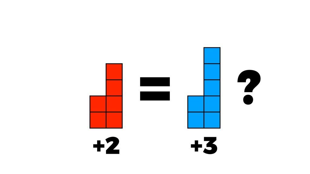 +2 +3 = ?
