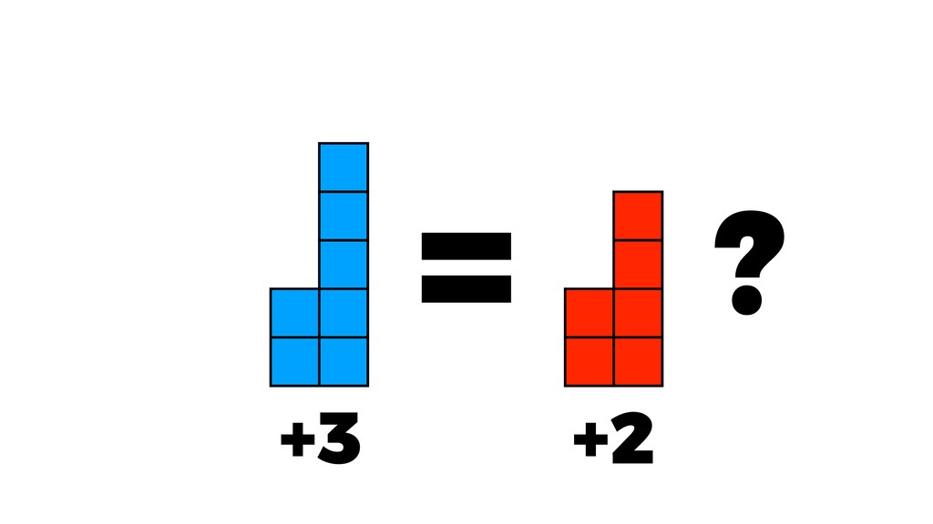+3 +2 = ?