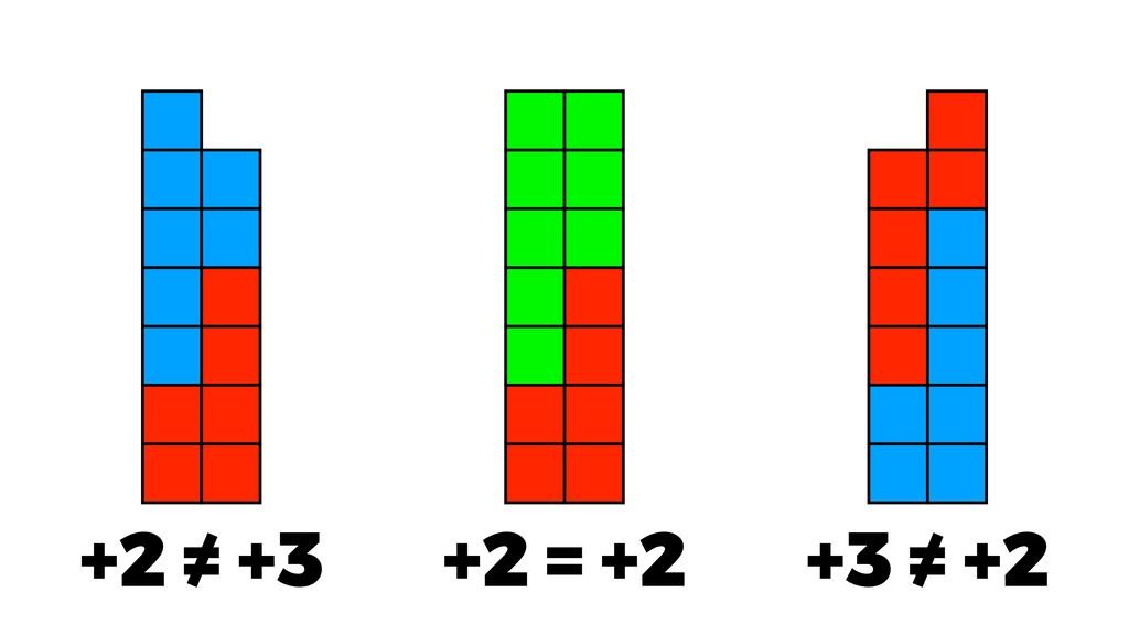 +2 = +2 +2 = +3 +3 = +2
