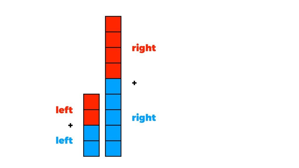 left right left right + +