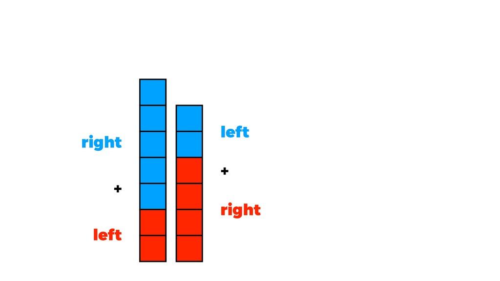 left right right left + +