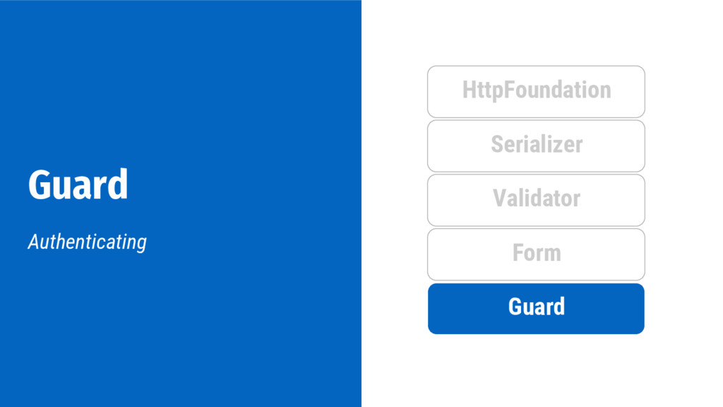 Guard Authenticating Guard HttpFoundation Seria...