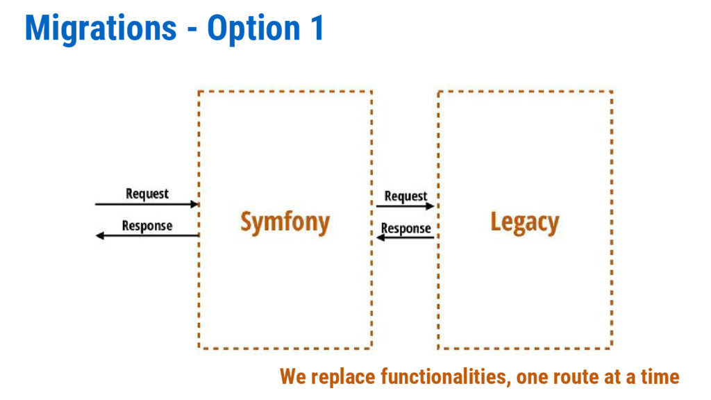 Migrations - Option 1 We replace functionalitie...