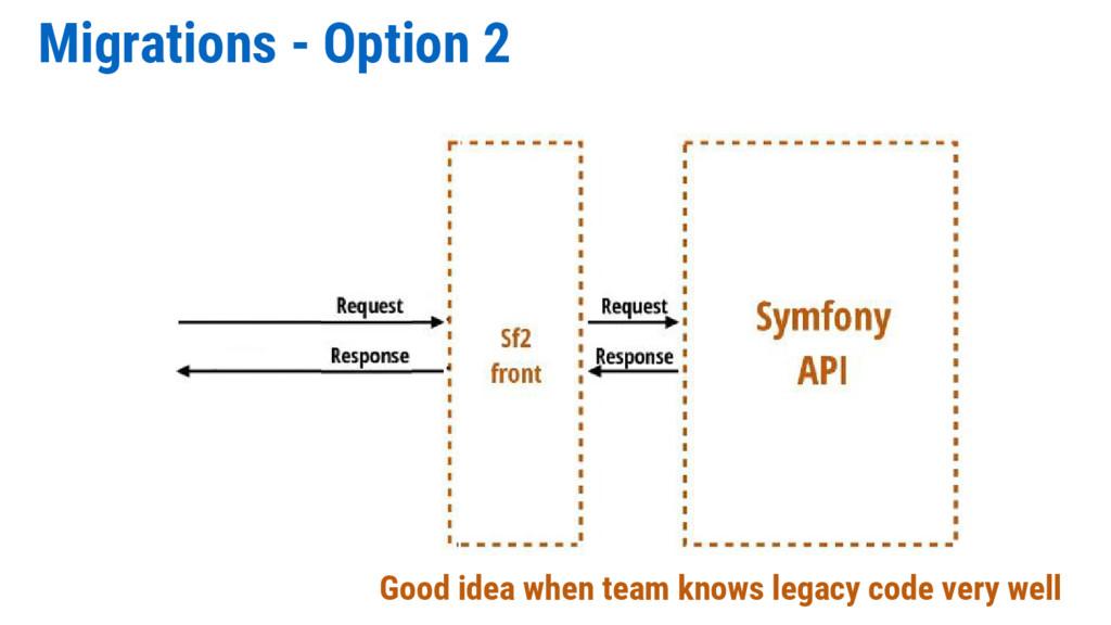 Migrations - Option 2 Good idea when team knows...