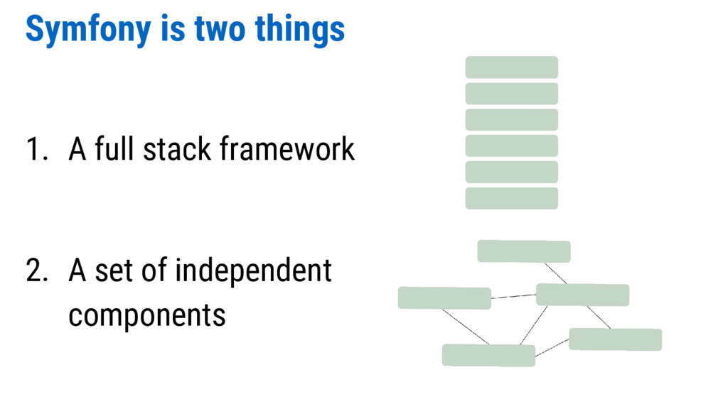 Symfony is two things 1. A full stack framework...