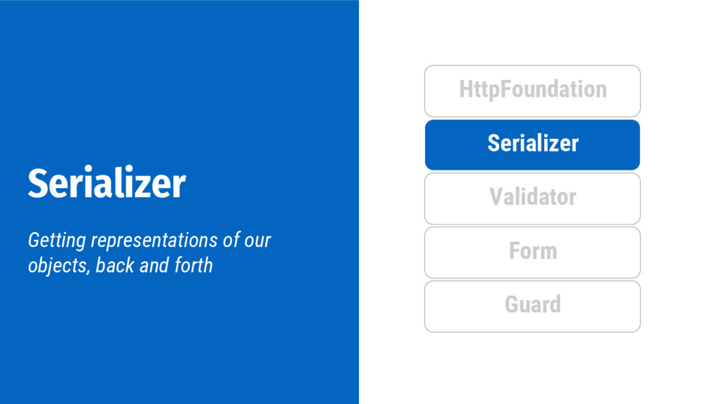 Serializer Getting representations of our objec...