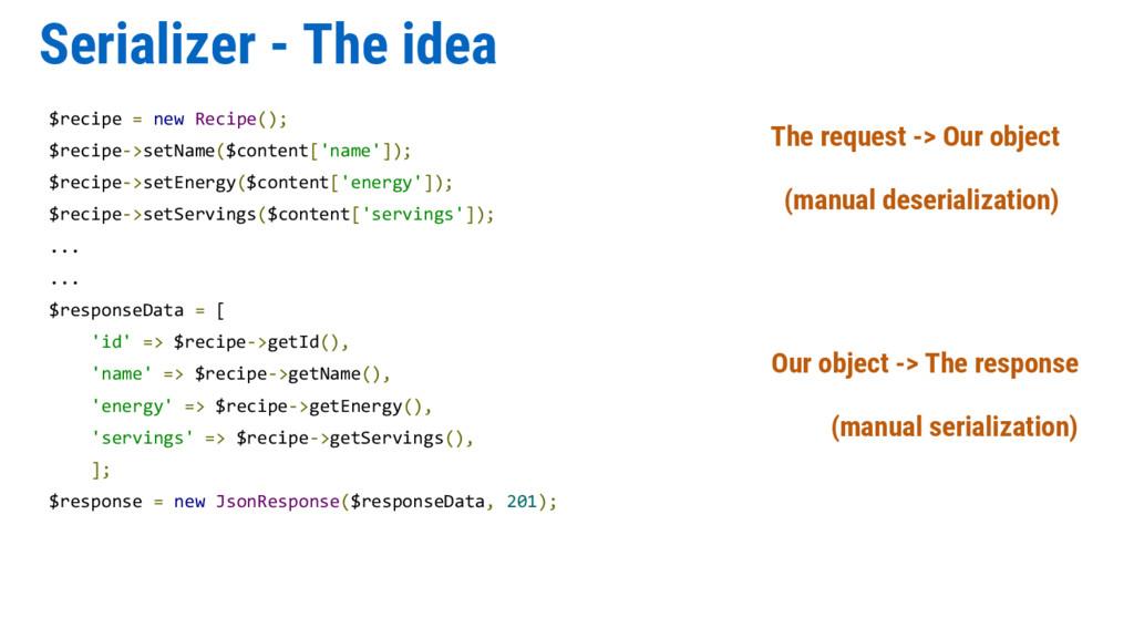 Serializer - The idea $recipe = new Recipe(); $...