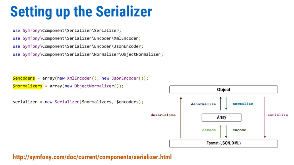 Setting up the Serializer use Symfony\Component...