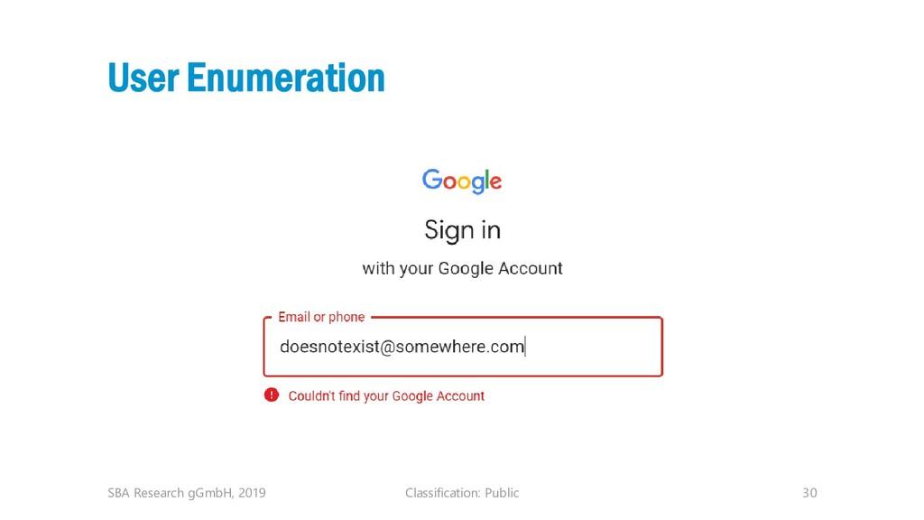 Classification: Public 30 User Enumeration SBA ...