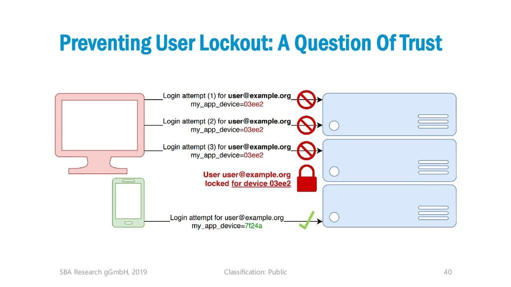 Classification: Public 40 Preventing User Locko...