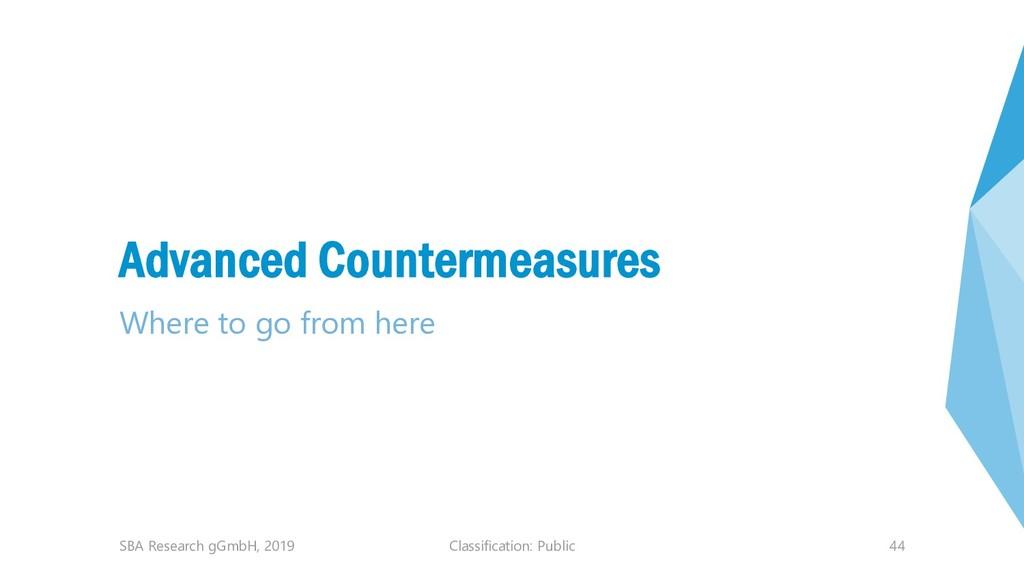 Classification: Public 44 Advanced Countermeasu...