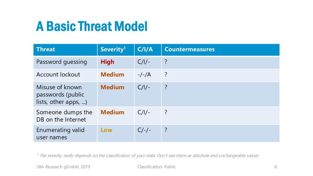 Classification: Public 8 A Basic Threat Model T...