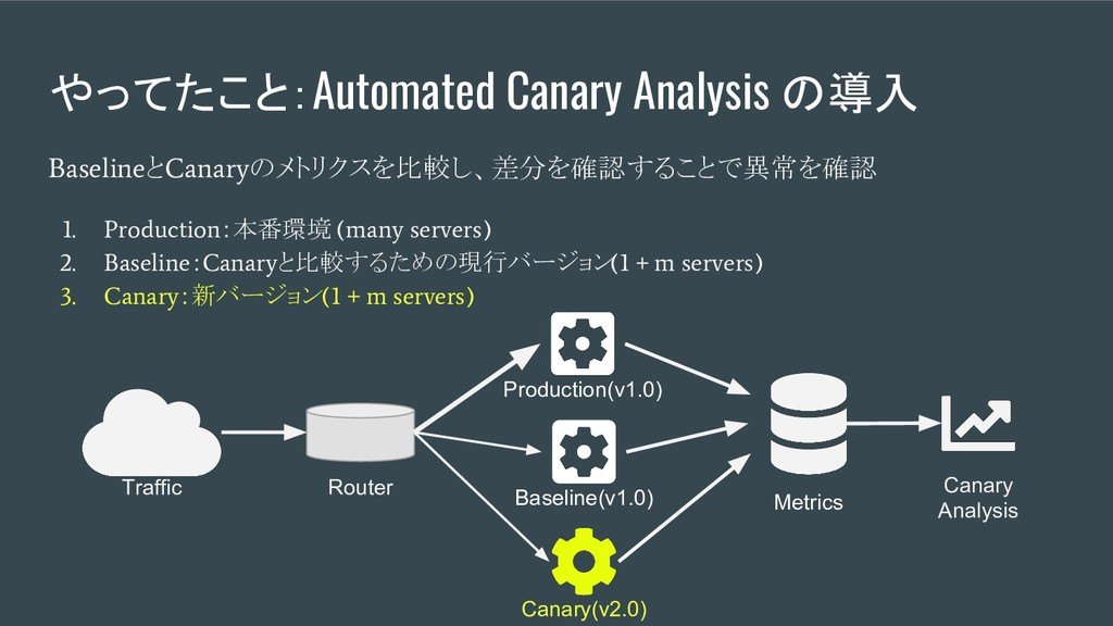 やってたこと:Automated Canary Analysis の導入 Traffic Ro...