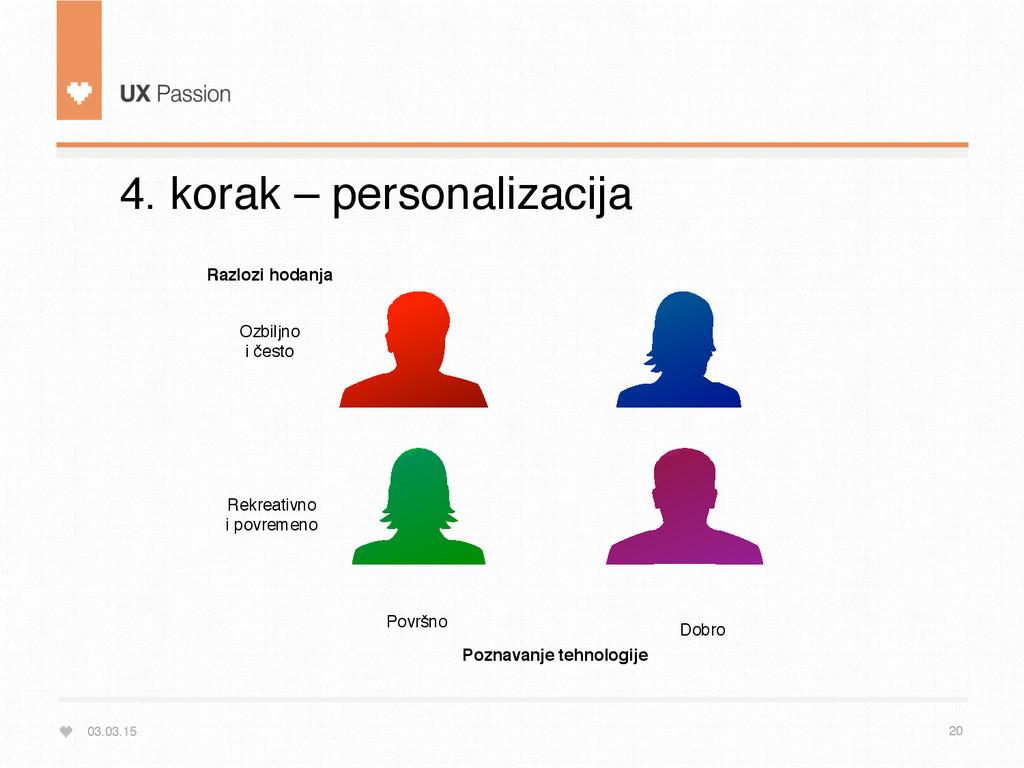 03.03.15 20 4. korak – personalizacija Razlozi ...