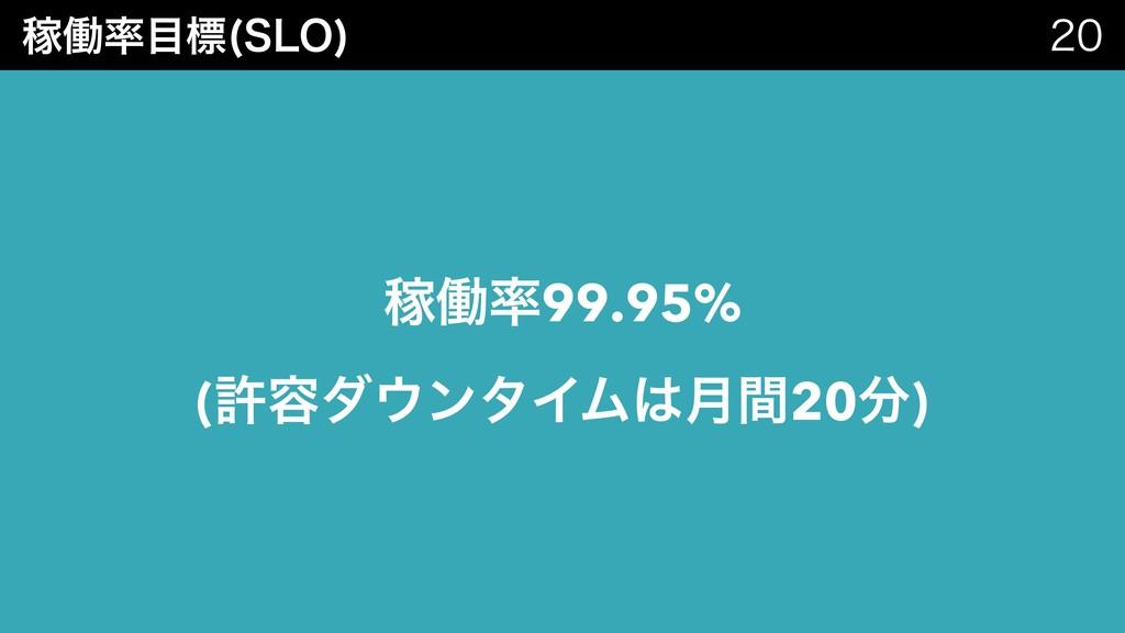 Քಇඪ 4-0   Քಇ99.95% (ڐ༰μϯλΠϜ݄ؒ20)