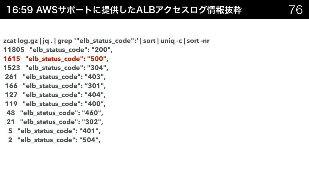 """""""84αϙʔτʹఏڙͨ͠""""-#ΞΫηεϩάใൈਮ  Developers.I..."""