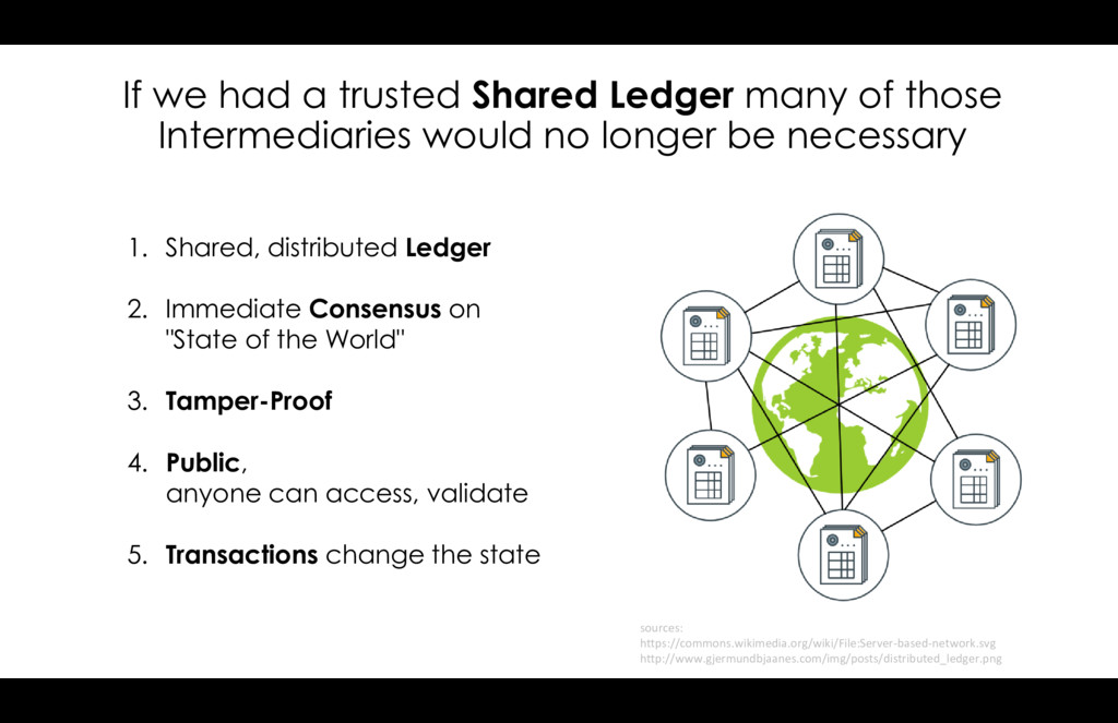 If we had a trusted Shared Ledger many of those...
