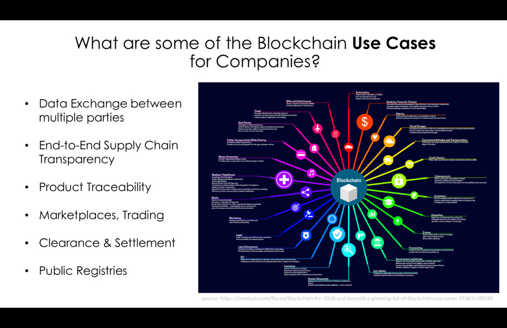 What are some of the Blockchain Use Cases for C...