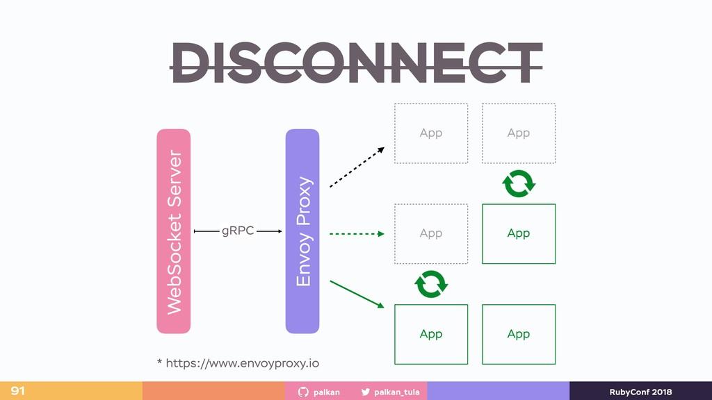 palkan_tula palkan RubyConf 2018 DISCONNECT 91 ...