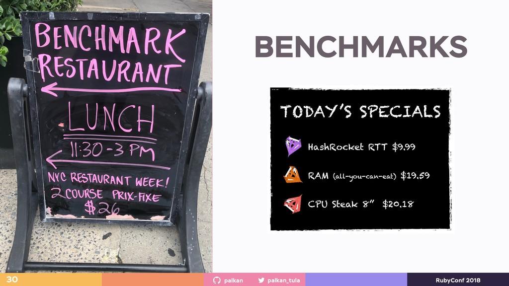 palkan_tula palkan RubyConf 2018 BENCHMARKS 30 ...