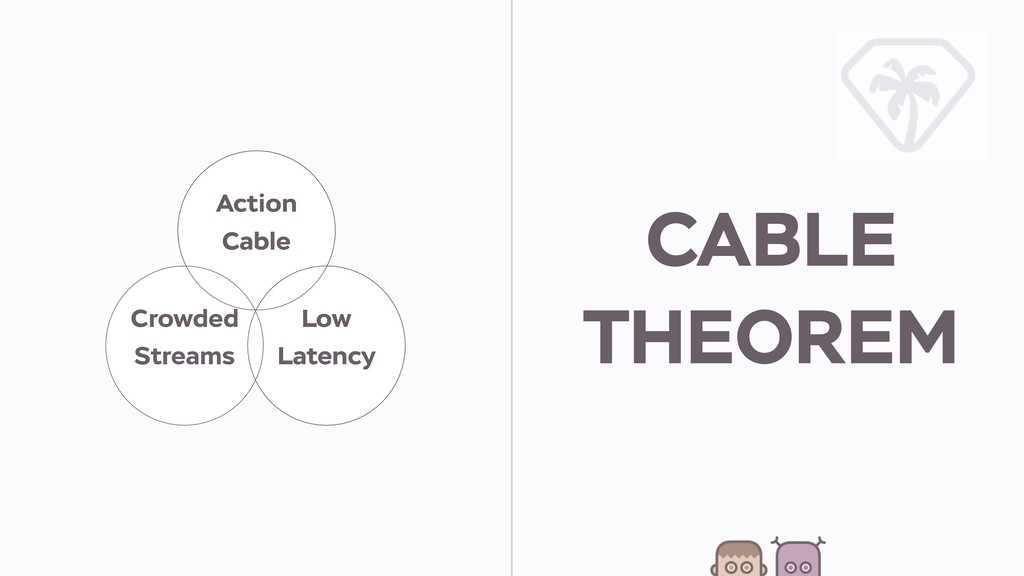 CABLE THEOREM Action Cable Low Latency Crowded ...