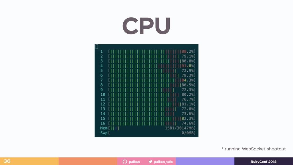 palkan_tula palkan RubyConf 2018 CPU 36 * runni...