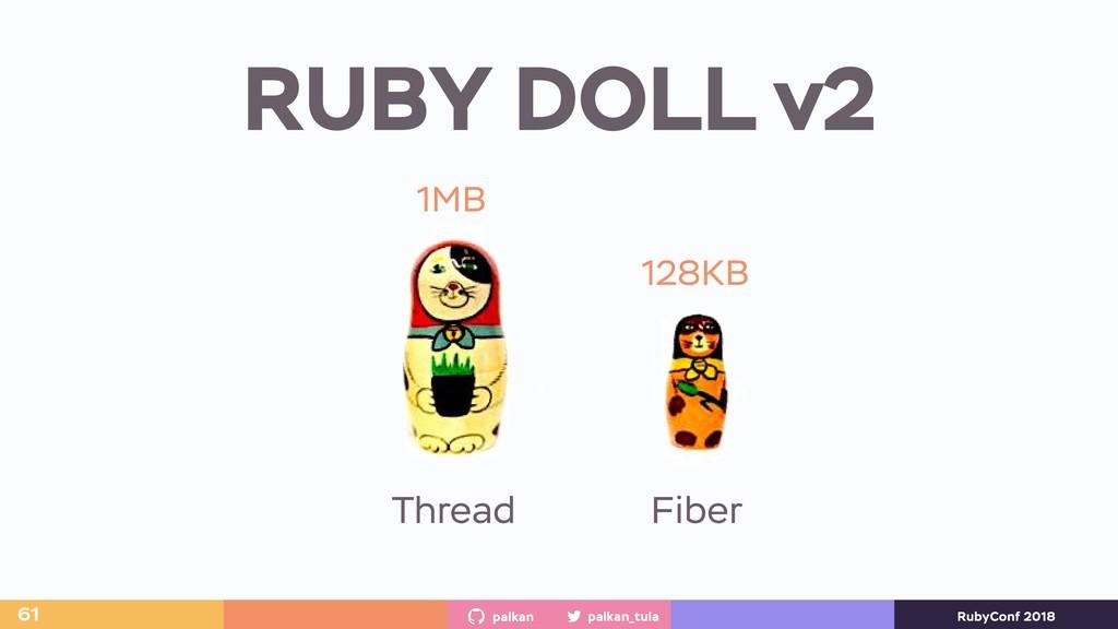 palkan_tula palkan RubyConf 2018 RUBY DOLL v2 6...