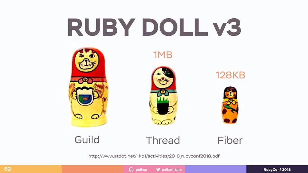 palkan_tula palkan RubyConf 2018 RUBY DOLL v3 6...