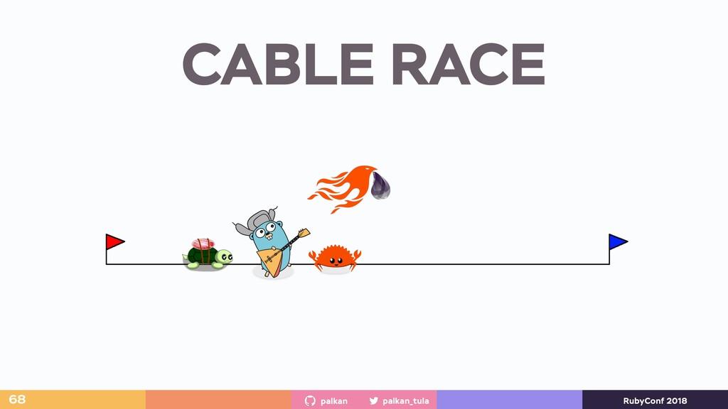 palkan_tula palkan RubyConf 2018 CABLE RACE 68