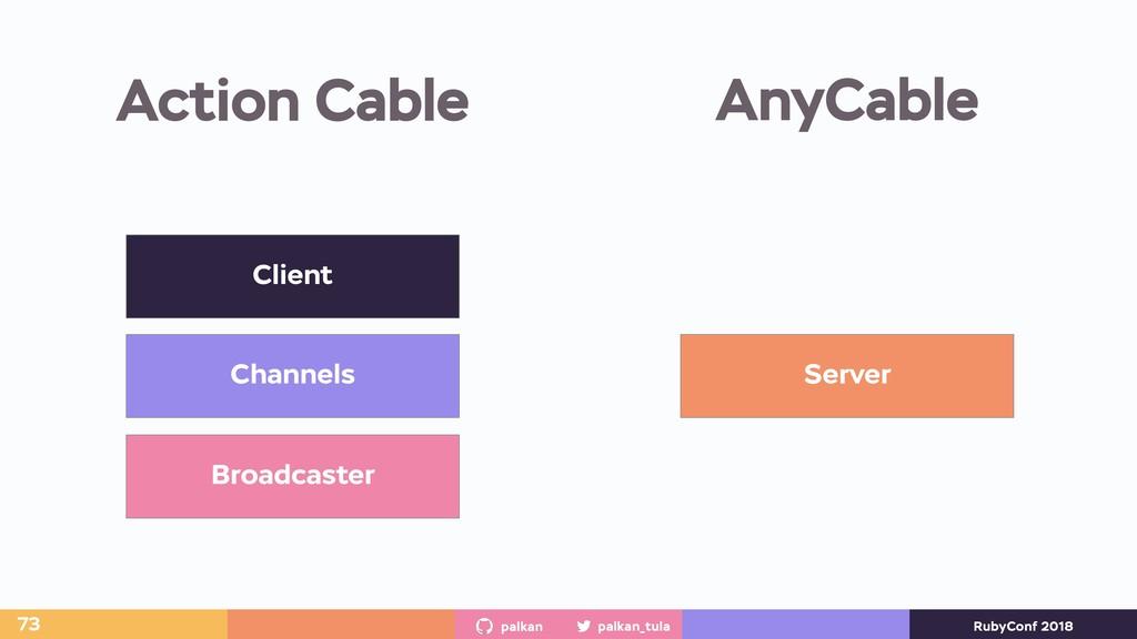 palkan_tula palkan RubyConf 2018 Action Cable 7...