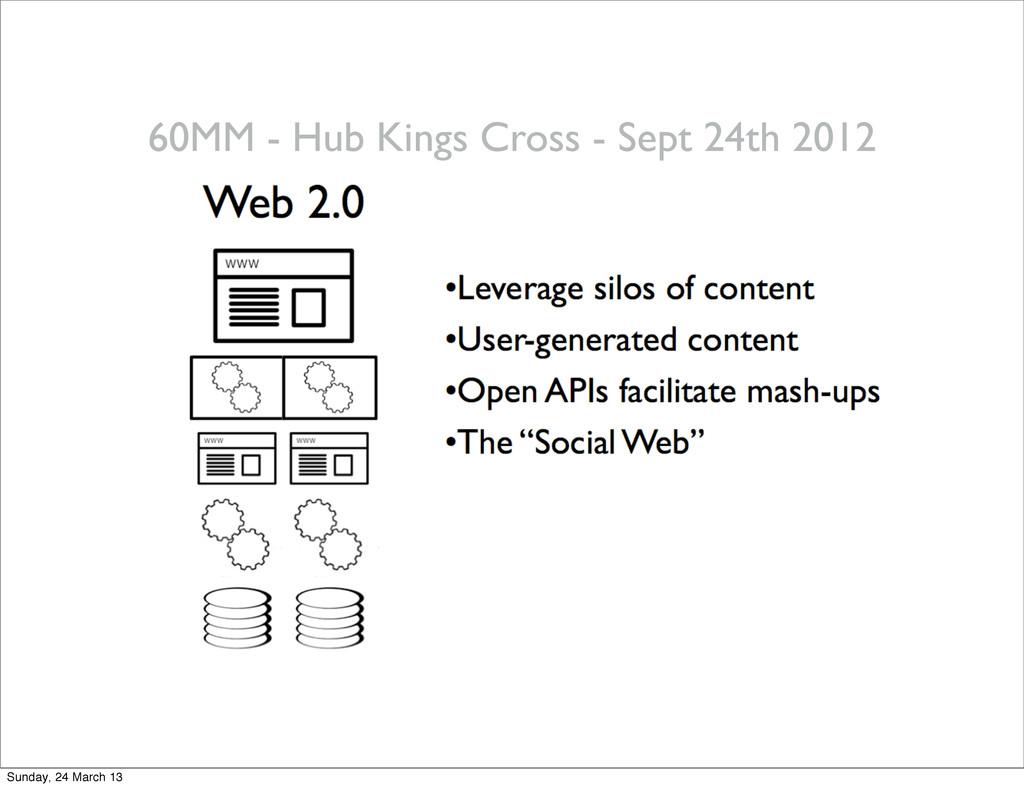 60MM - Hub Kings Cross - Sept 24th 2012 Sunday,...