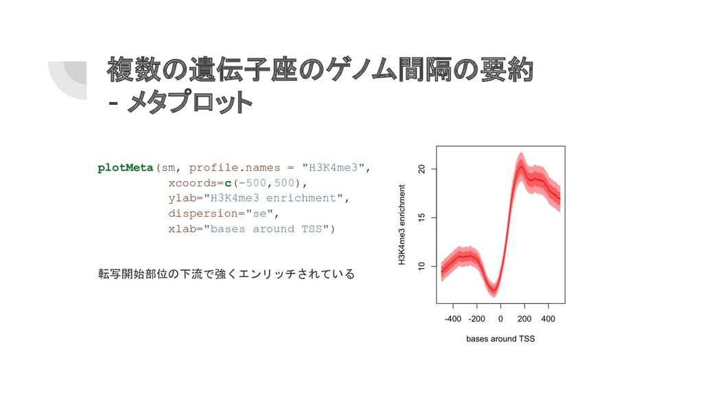 複数の遺伝子座のゲノム間隔の要約 - メタプロット plotMeta(sm, profile....