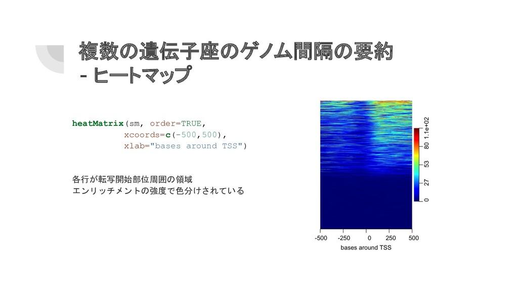 複数の遺伝子座のゲノム間隔の要約 - ヒートマップ heatMatrix(sm, order=...